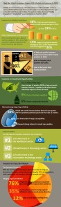 Fidelity_Investments_Infographic